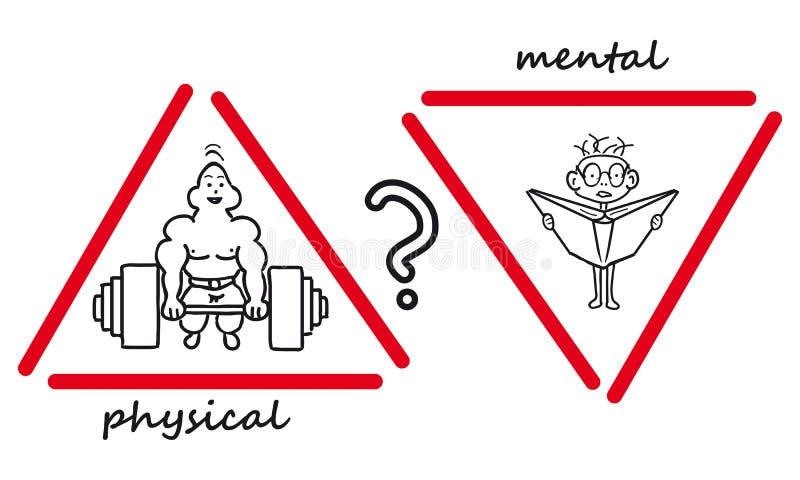 fysiek