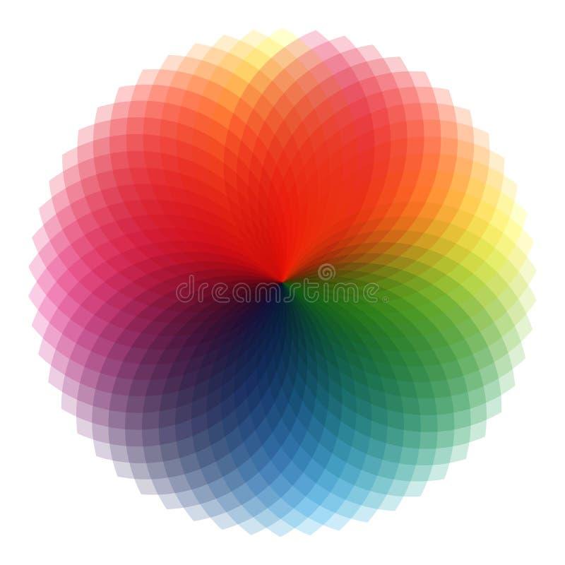 Gefärbt ringsum Spirale lizenzfreie abbildung