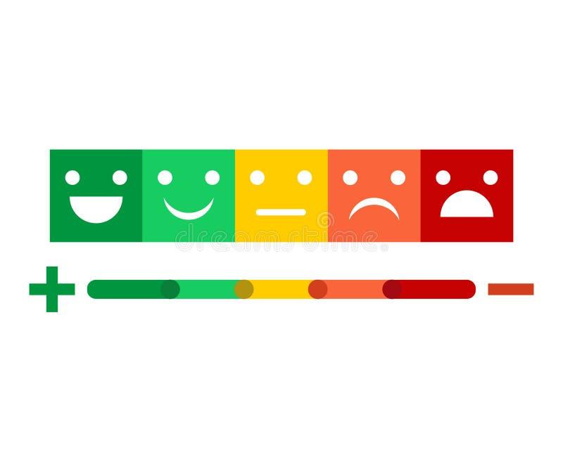 Gefühlfeedbackskala auf weißem Hintergrund Verärgerter, trauriger, neutraler und glücklicher Emoticonsatz lizenzfreie abbildung