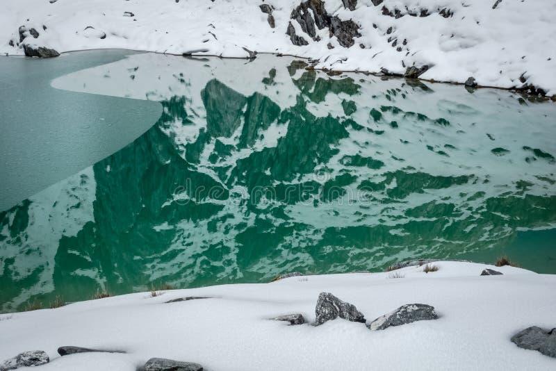 Gefrorener See in der Anden-Gebirgskette lizenzfreies stockfoto