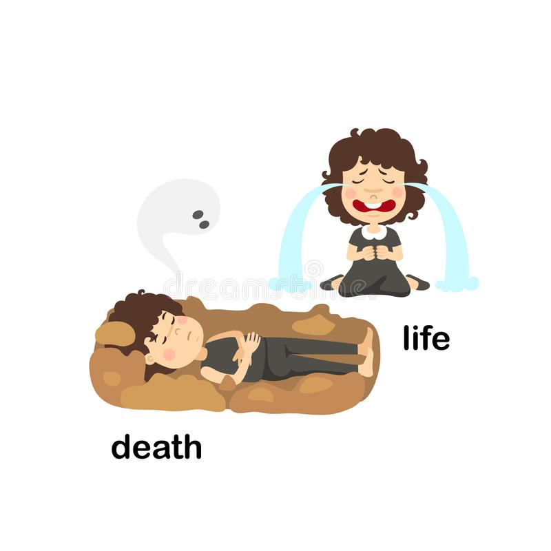 Gegenüberliegender Tod und Leben lizenzfreie abbildung
