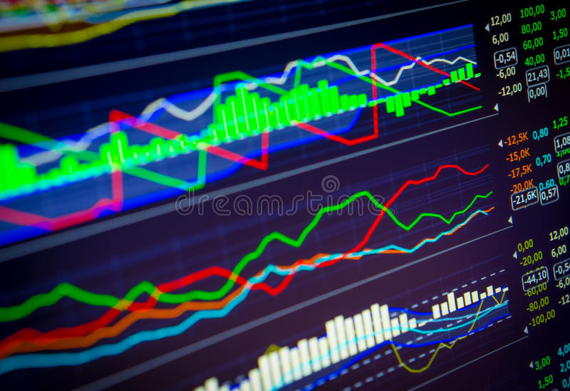 Forex markt
