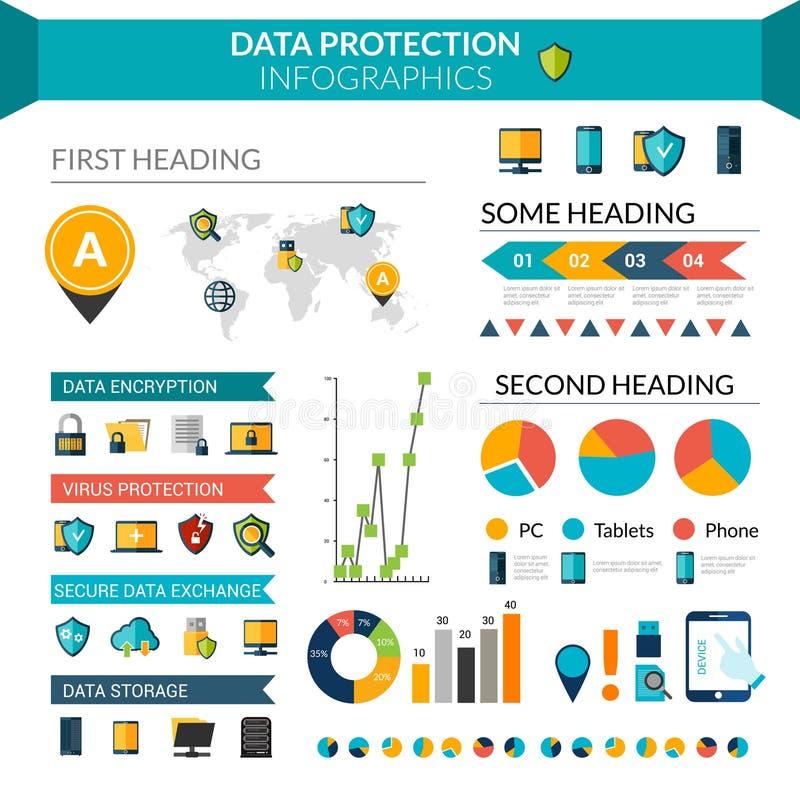 Gegevensbescherming Infographics vector illustratie