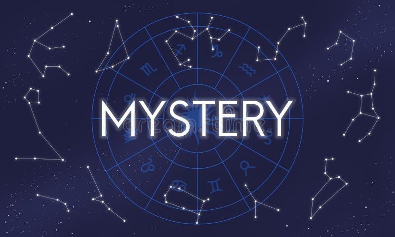 Geheimzinnigheid de Astrologieconcept van de Planetenhoroscoop royalty-vrije stock afbeeldingen