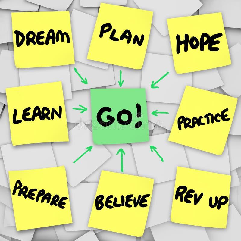 Gehen Anmerkungs-Diagramm-Hintergrund-Traum-Plan sich vorbereiten für Ziel klebriger lizenzfreie abbildung