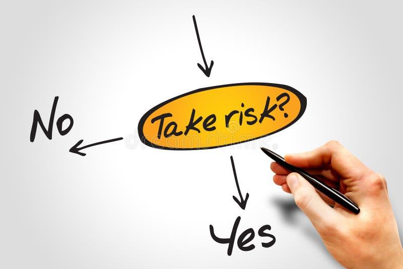 Gehen Sie das Risiko ein lizenzfreies stockfoto