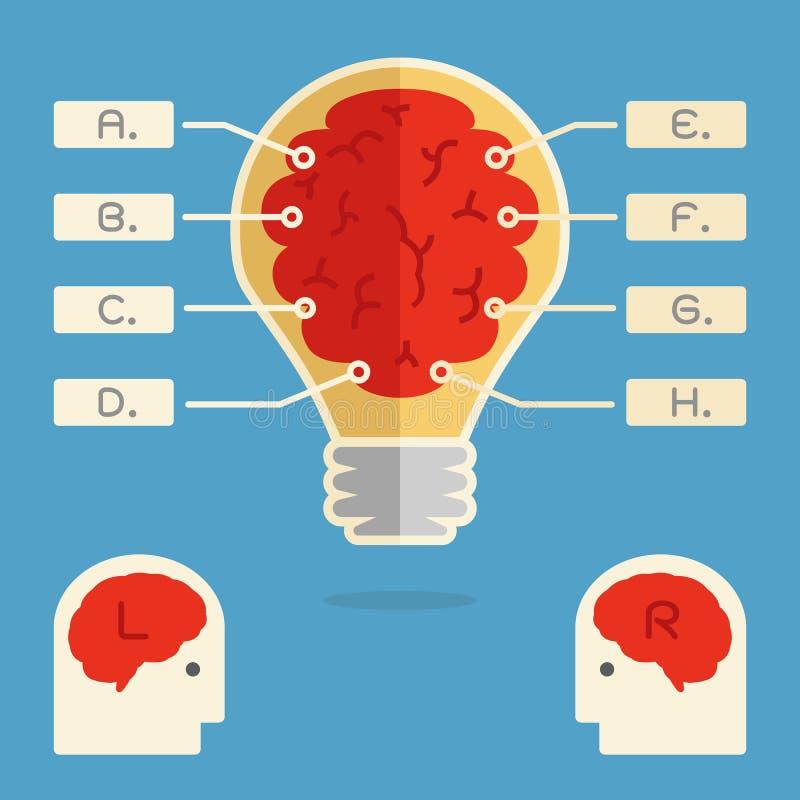 Gehirn infographics minimaler Entwurf. lizenzfreie abbildung