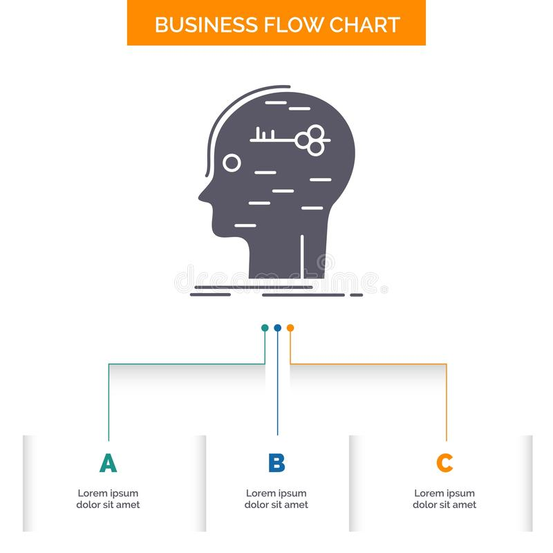 Gehirn, Kerbe, Zerhacken, Schlüssel, Verstandgeschäfts-Flussdiagramm-Entwurf mit 3 Schritten Glyph-Ikone f?r Darstellungs-Hinterg lizenzfreie abbildung