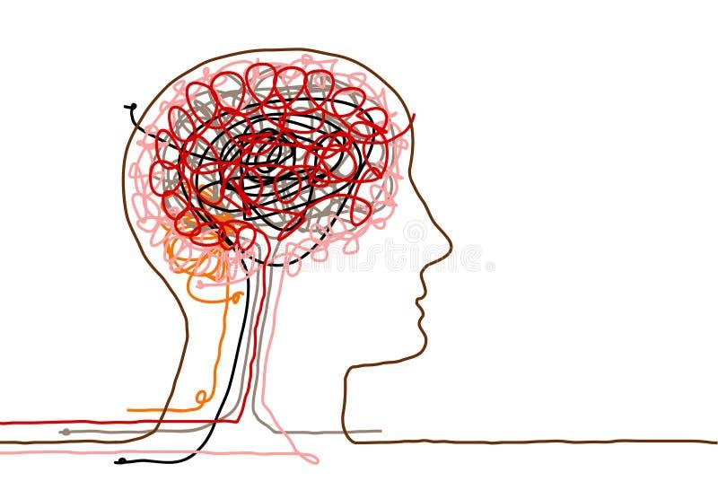 Gehirn u. Gekritzel stock abbildung