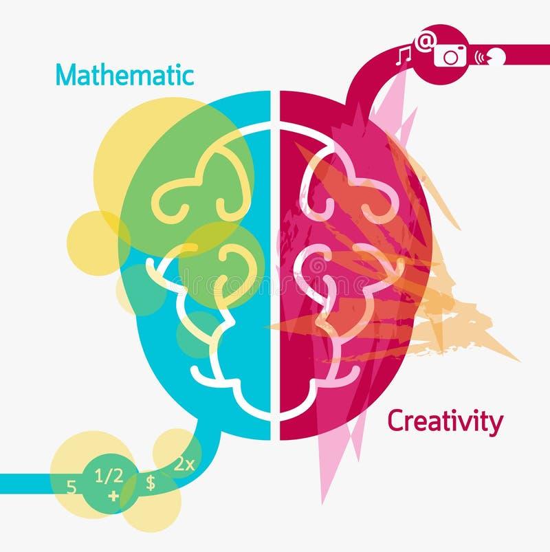 Gehirnillustrationszeichnungs-Konzeptkreativität lizenzfreie abbildung