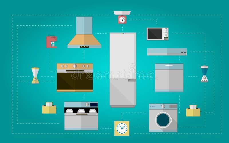 Gekleurde vlakke pictogrammen voor keukentoestellen vector illustratie