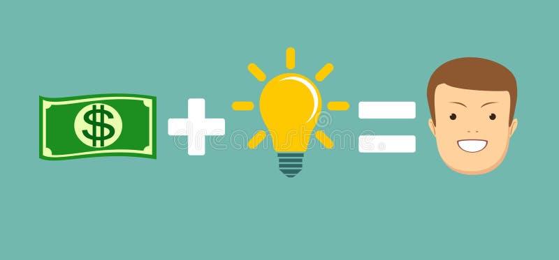 Geld en ideeën gelijk aan geluk vector illustratie