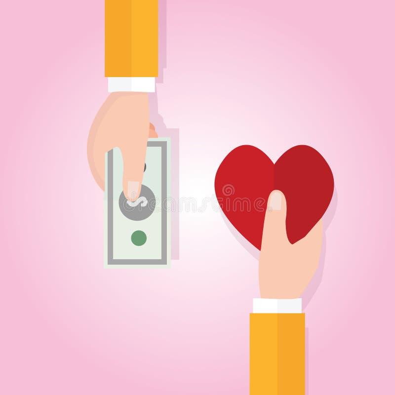 Geld het kopen van de het hartvorm van het liefdegeluk het symboolprijs vector illustratie