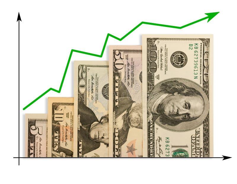 Geld op geïsoleerde achtergrond stock foto