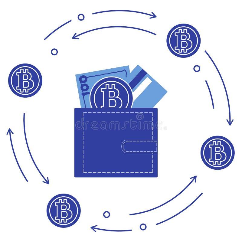 Geldbeutel mit Banknote, Kreditkarte und bitcoin lizenzfreie abbildung