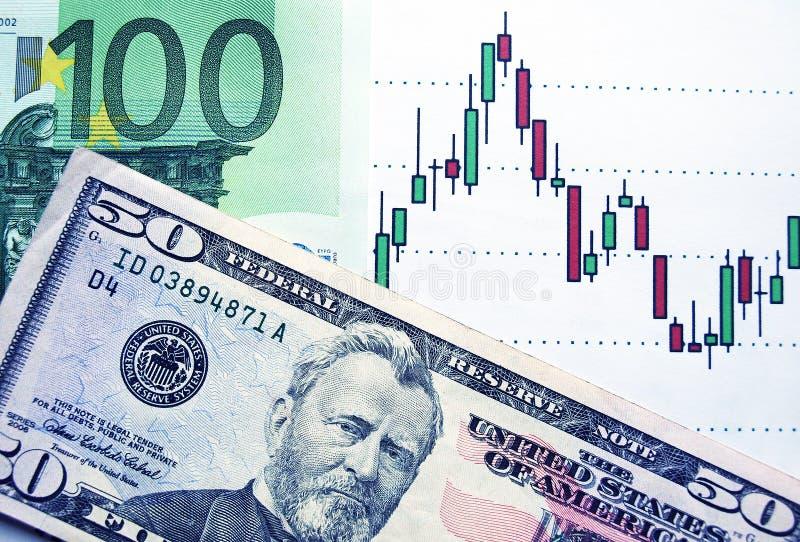 Geldumtausch lizenzfreie stockfotografie