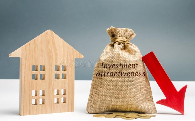 Geldzak met de aantrekkelijkheid van de woordinvestering en een benedenpijl met een huis Concept dalende aantrekkelijkheid en inv stock afbeelding