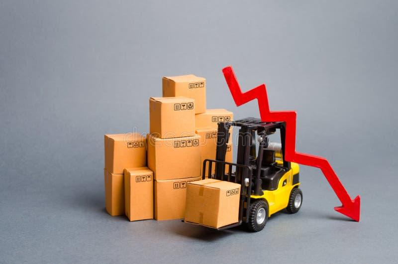 Gele vorkheftruck met karton neer dozen en een rode pijl Conceptendaling in industriële productie en zaken economisch stock afbeelding