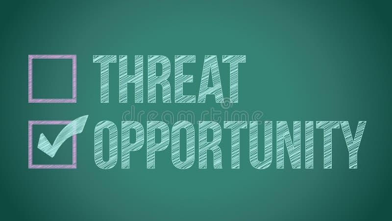 Gelegenheit gegen Drohung vektor abbildung