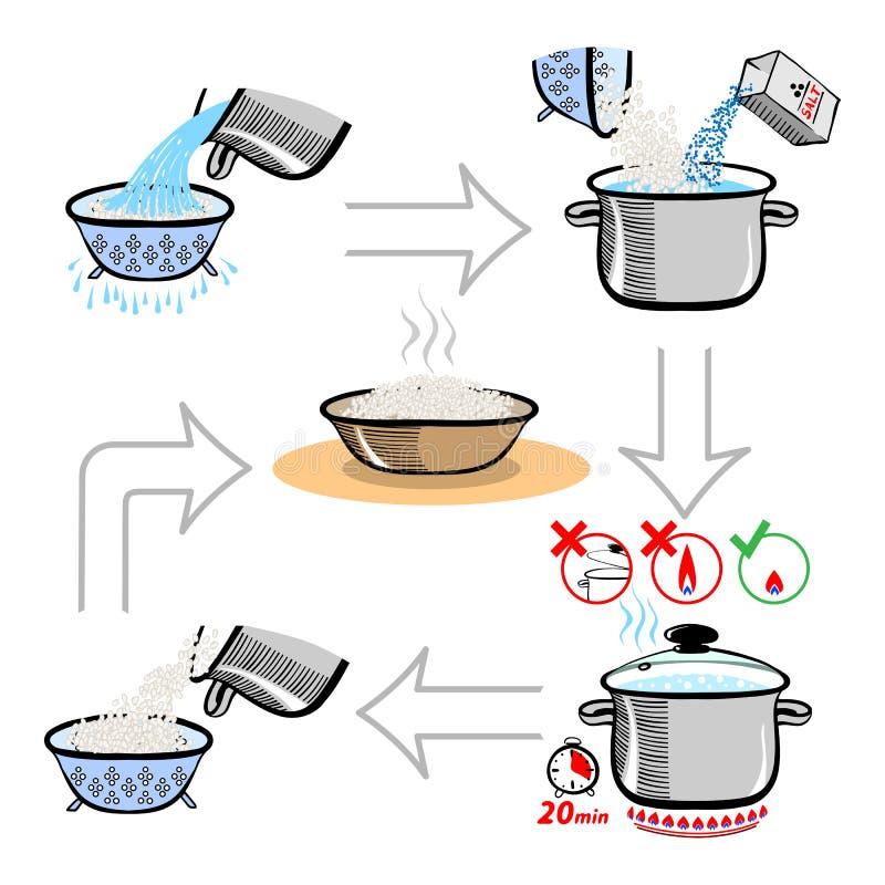 Geleidelijk recept infographic voor het koken van rijst vector illustratie