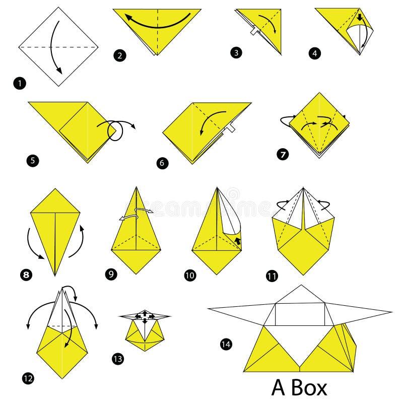 Geleidelijke instructies hoe te om tot origami een Doos te maken vector illustratie