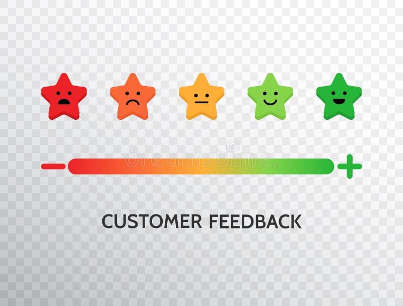 Gelukkig klantensymbool Terugkoppelingsontwerp met de achtergrond van de emotiesschaal Het concept van de classificatietevredenhe stock illustratie