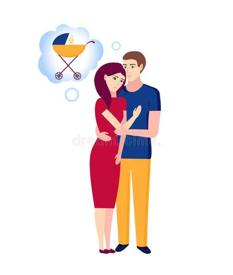 gelukkig zwangerschapspaar, dromen van een kind Geboortenregeling Bevallingscontrole royalty-vrije illustratie