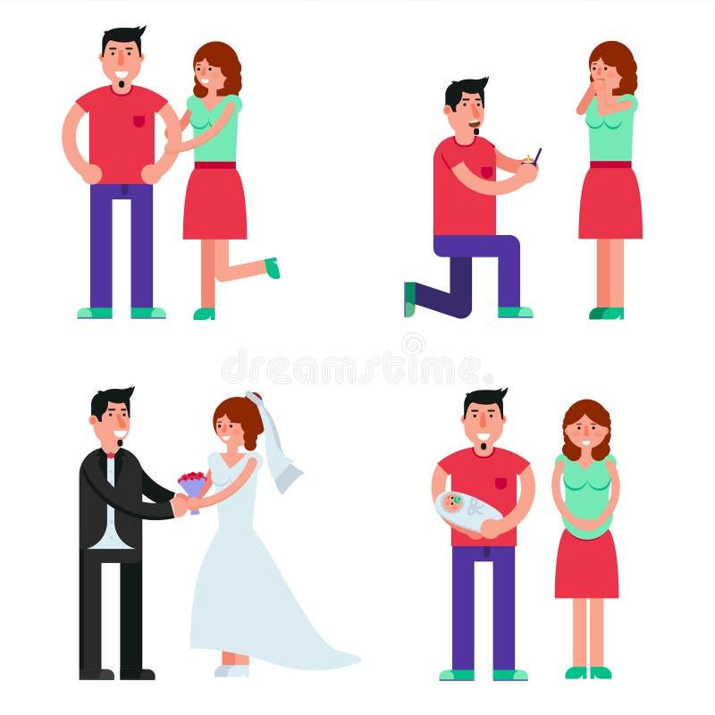 Gelukkige jonge paarverhoudingen Het dateren, het voorstellen, huwelijk vector illustratie