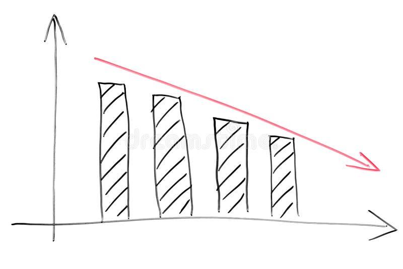 Gemalte Markierung des Diagrammfalles der Wirtschaft lizenzfreie stockfotos