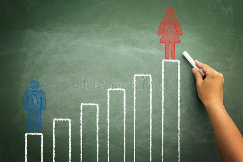 Gender discrimination and sexism inequality as a male concept stock images