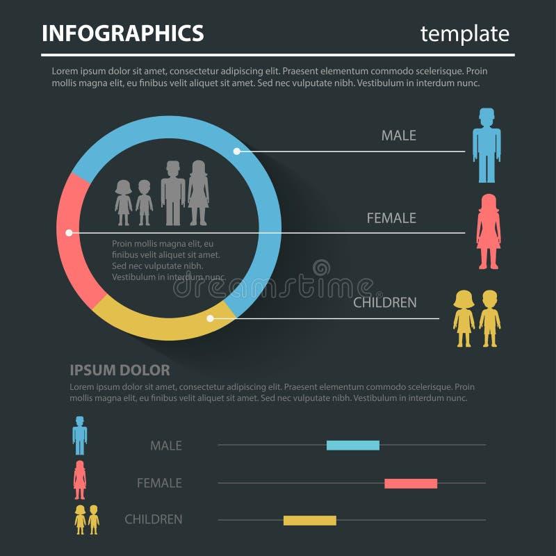 Gender family social flat vector infographics: male female children stock illustration
