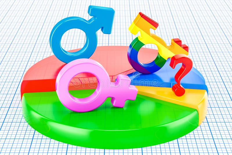 Gender identity pie chart concept, 3D. Rendering stock illustration