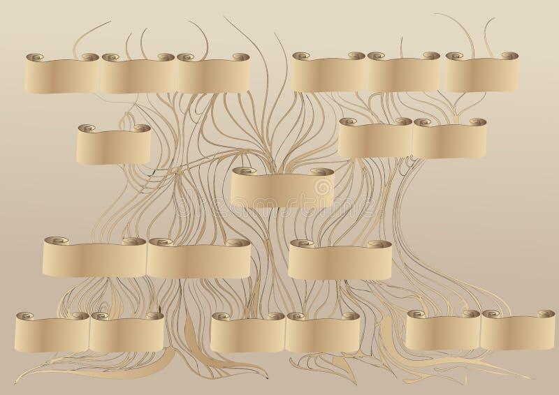 Genealogy. Abstract family tree illustration royalty free illustration