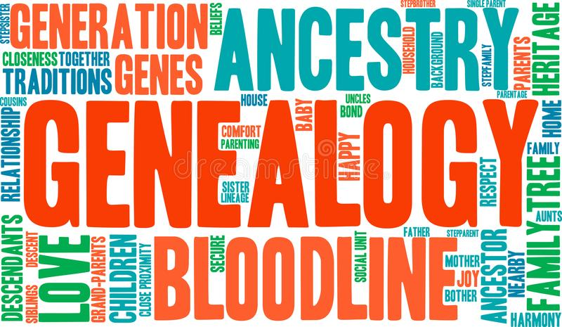 Genealogy Word Cloud. On a white background royalty free illustration