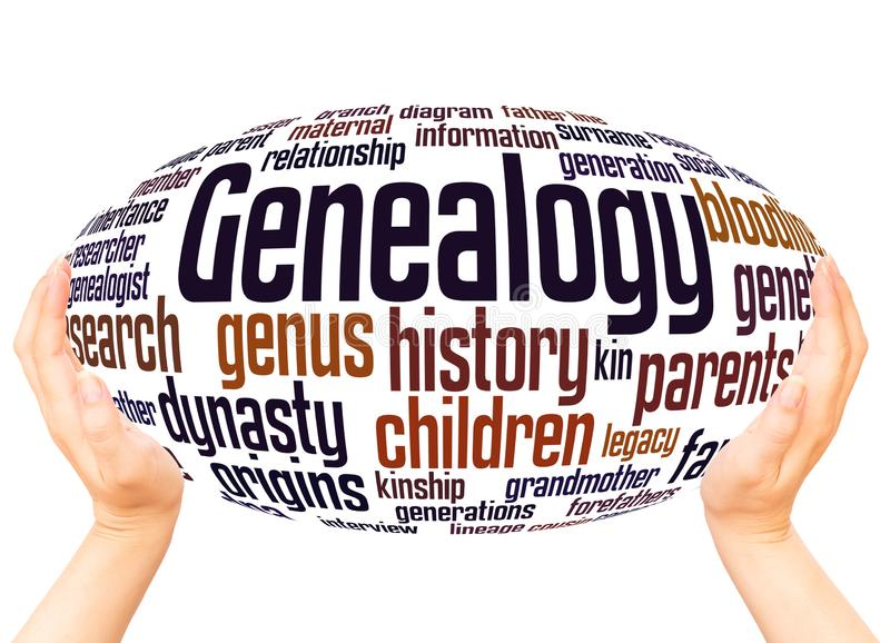 Genealogy word cloud hand sphere concept. On white background stock illustration