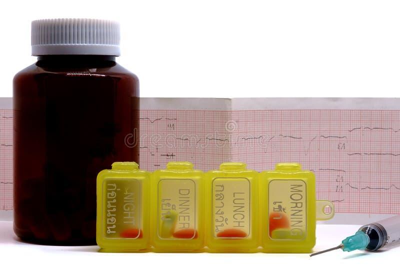 Geneeskundefles en vakje met pillen en spuitinjectie op Cardiogram en witte achtergrond met exemplaarruimte royalty-vrije stock foto
