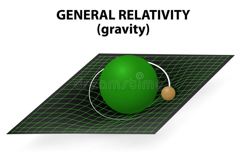General theory and gravity. Vector. Einsteins general theory of relativity explains gravity as the curvature of space-time. When small object moves through space royalty free illustration