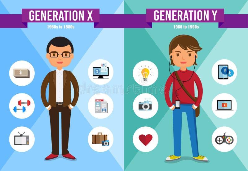 Generatie X, Generatie Y - beeldverhaalkarakter royalty-vrije illustratie