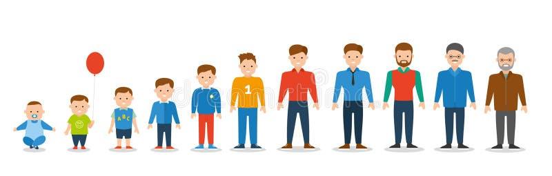 Generation des Mannes von Kinder zu Jüngere Alle Alterskategorien Getrennt auf weißem Hintergrund vektor abbildung