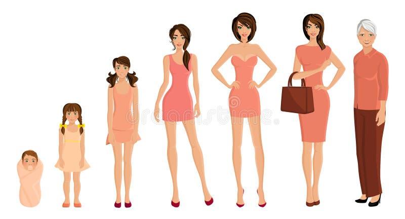 Download Generation woman set stock vector. Illustration of little - 42039370