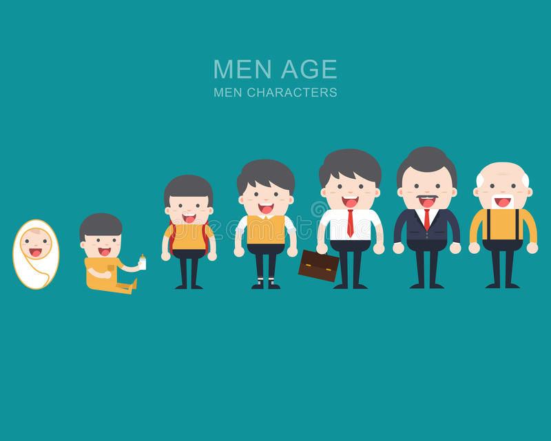 Generations man. People generations at different ages. All age categories - infancy, childhood, adolescence, youth, maturity, old age. Stages of development vector illustration