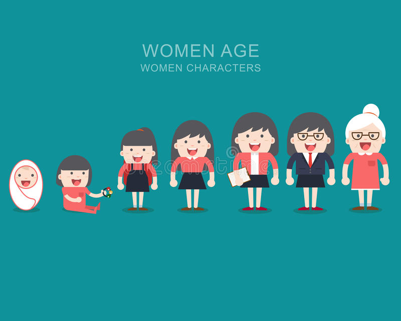 Generations woman. All age categories stock illustration
