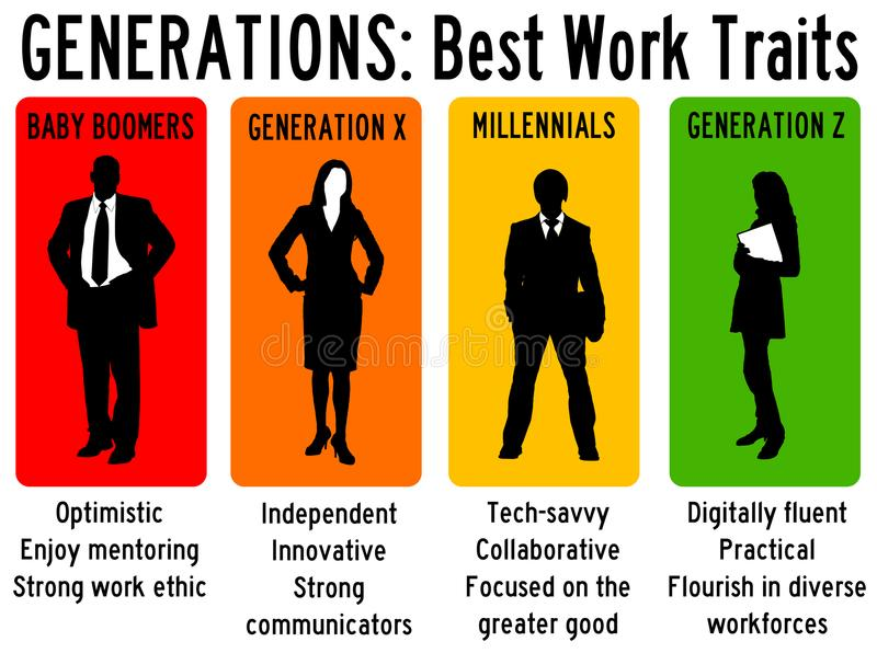 Generations at work. Best work traits of different generations vector illustration