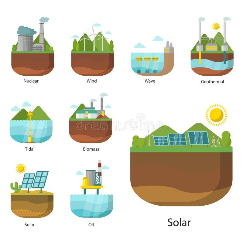 Generationsenergie schreibt Kraftwerkvektor die auswechselbare alternative Solar- und Gezeiten- Quelle, Wind und geothermisches,  stock abbildung