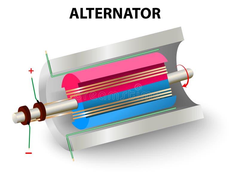 Generator lizenzfreie abbildung