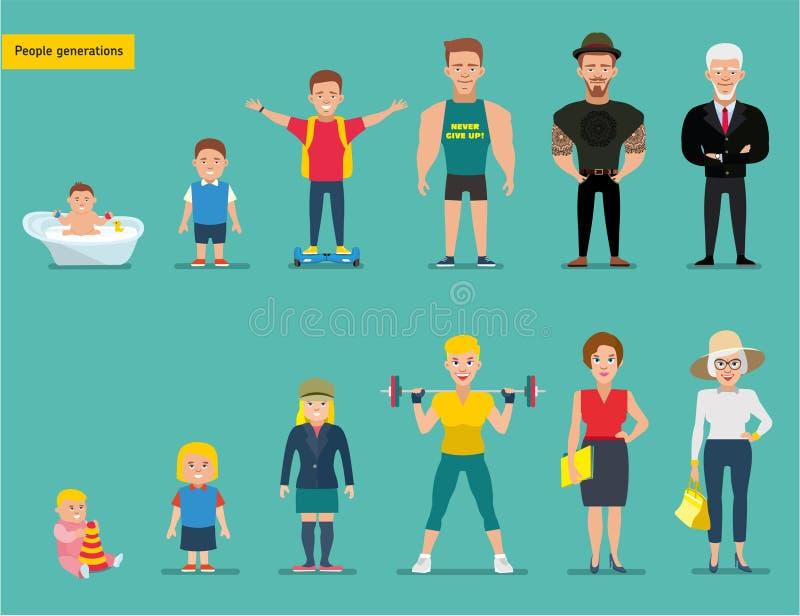 Generazioni della gente alle età differenti Illustrazione piana del fumetto royalty illustrazione gratis