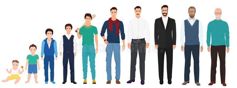 Generazioni differenti di età della persona di sesso maschile degli uomini Età dell'uomo dal bambino alla vecchia raccolta illustrazione vettoriale