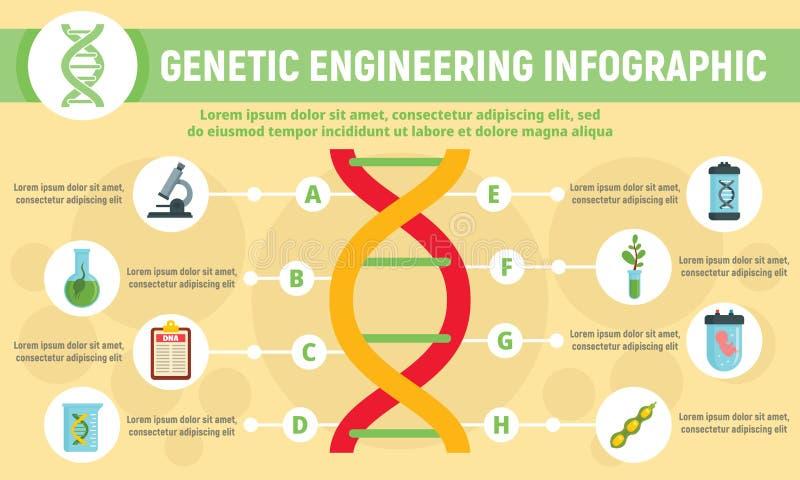 DNA Infographic. Genetic Spiral, Genomic Model Molecule ...