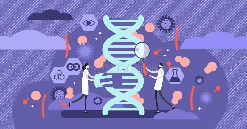 Genetica vectorillustratie Vlak uiterst klein DNA-de persoonsconcept van het biologieonderzoek vector illustratie