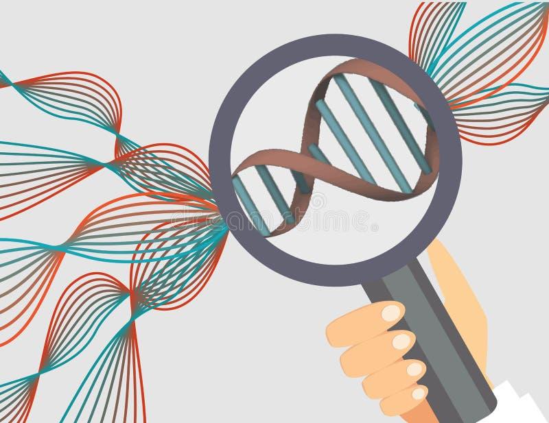 Genetikillustration För forskningvektor för mänsklig genom illustration vektor illustrationer
